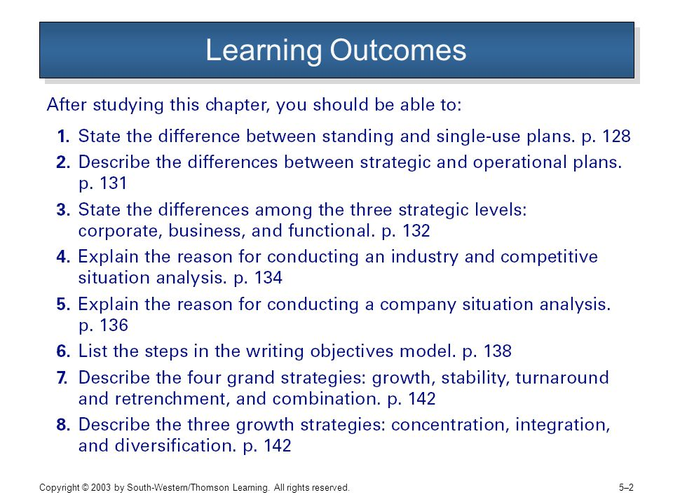 Learning Outcomes Copyright © 2003 by South-Western/Thomson Learning. All rights reserved.