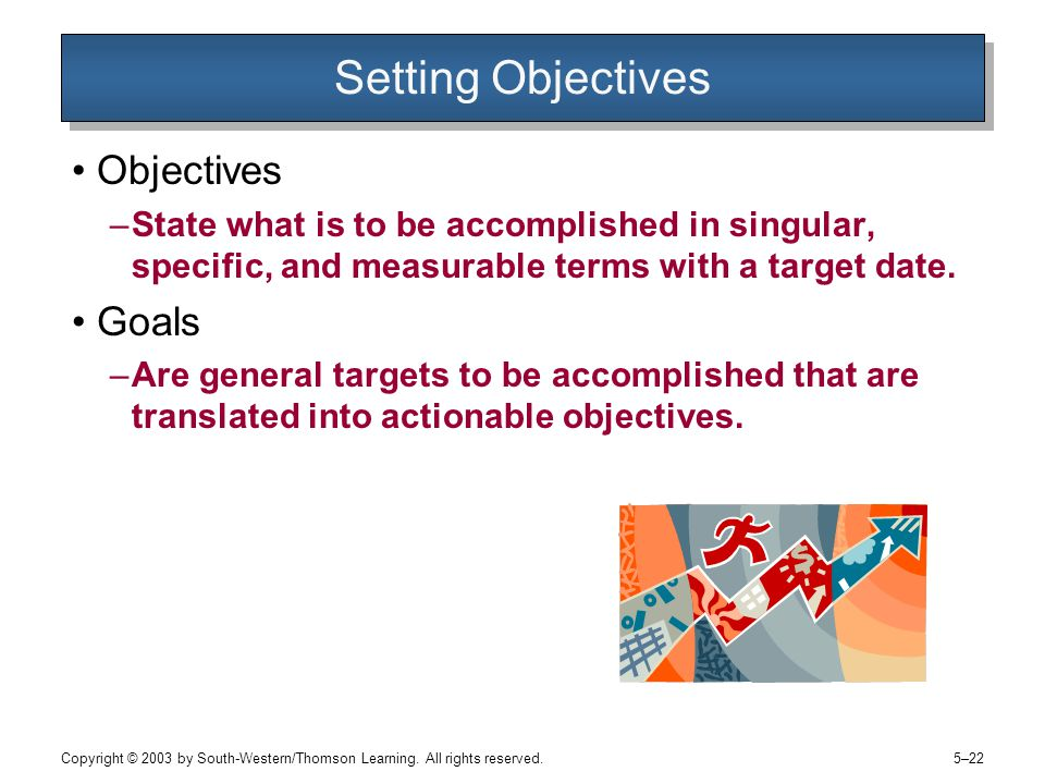 Setting Objectives Objectives Goals