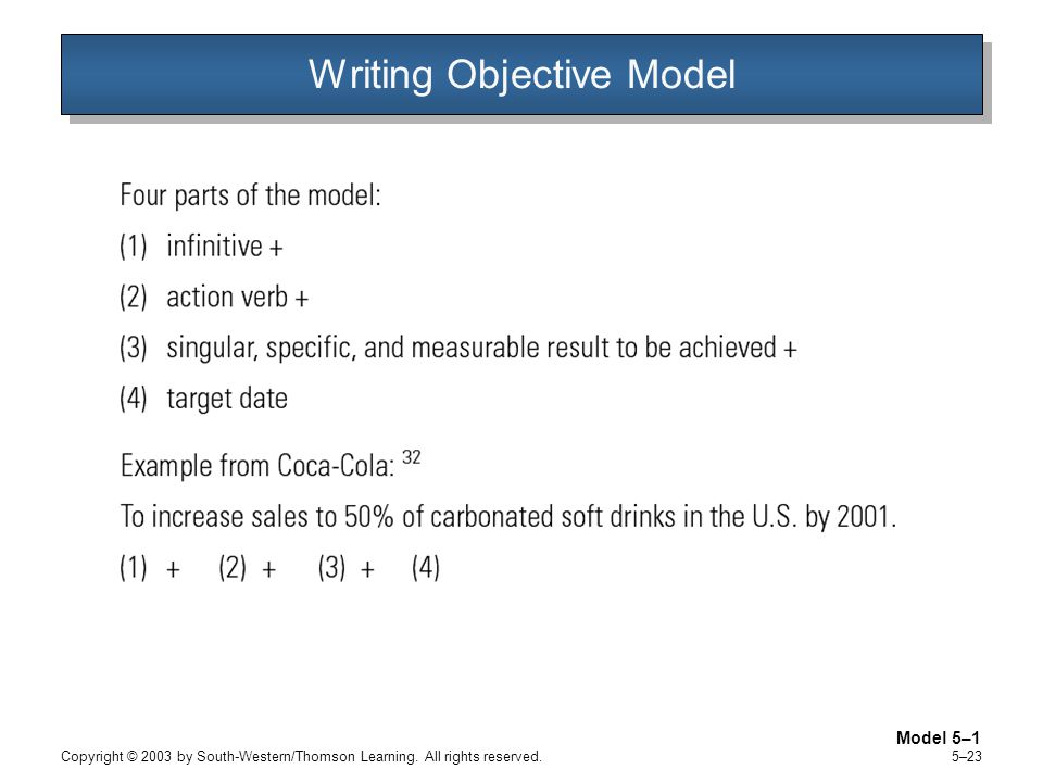 Writing Objective Model