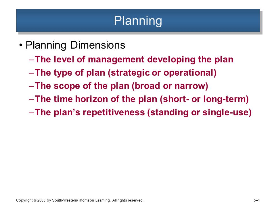 Planning Planning Dimensions