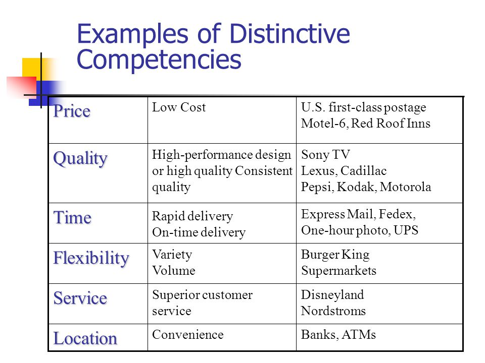 distinctive characteristics of service operations The findings reveal three distinctive features of service performance measurement first, the contingency perspective stresses a need to consider the characteristics of different service contexts.