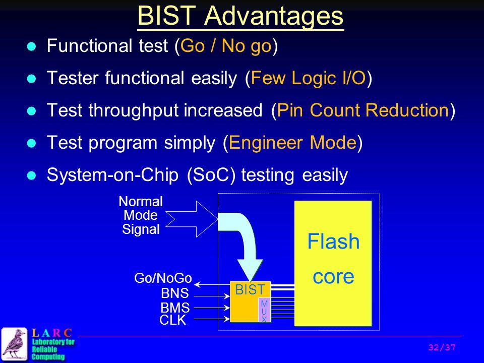 flash memory fault modeling and test algorithm development. Black Bedroom Furniture Sets. Home Design Ideas