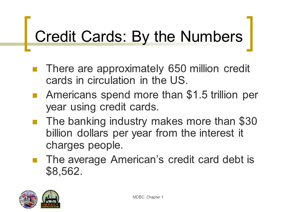 Credit Cards: By the Numbers