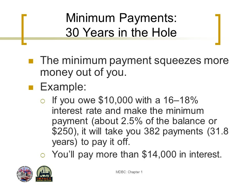 Minimum Payments: 30 Years in the Hole
