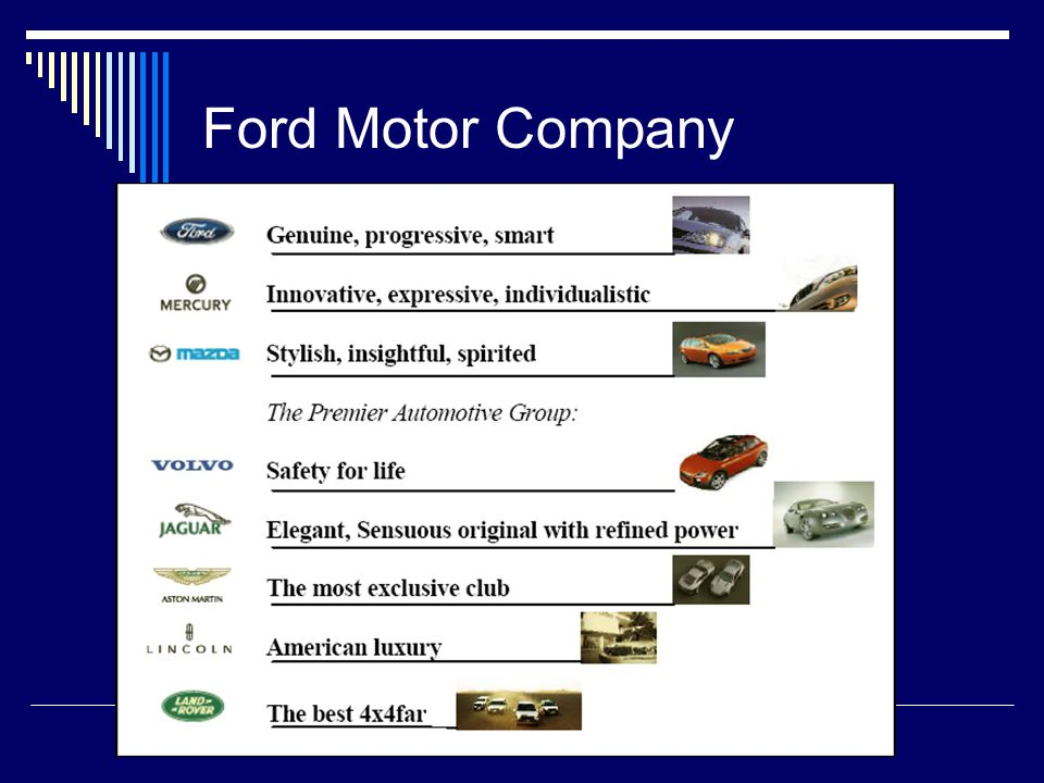 The role of imc in the marketing process ppt video for Ford motor company strategy