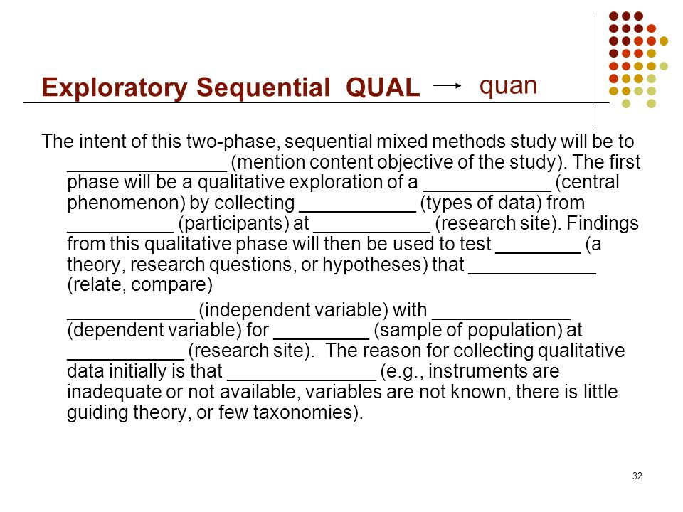 An Exploratory Sequential Mixed Methods Approach to ...