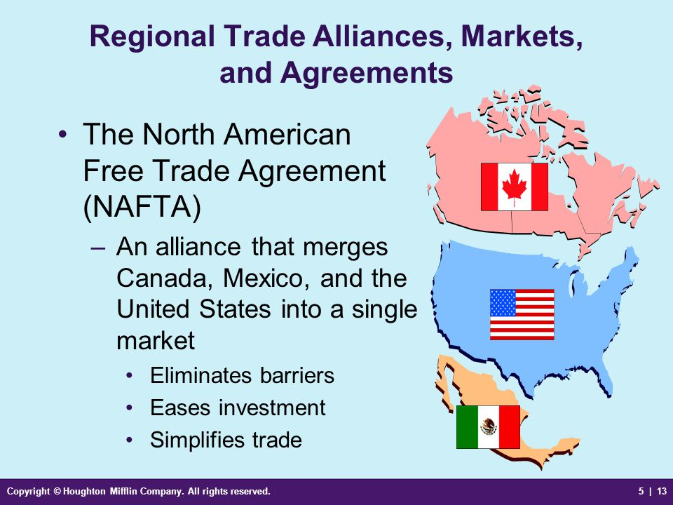 Regional Trade Alliances, Markets, and Agreements