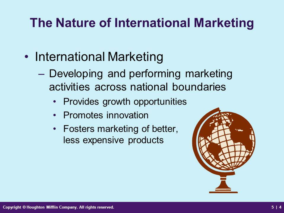The Nature of International Marketing