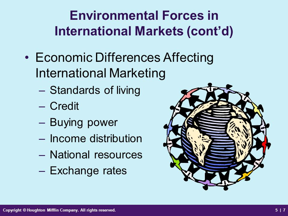 Environmental Forces in International Markets (cont'd)