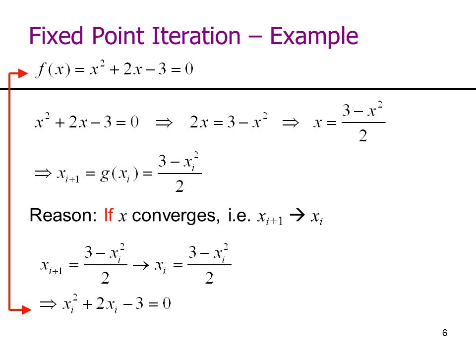 iteration method The present investigation designs a systematic method for finding the latent i'oots  and  2 'r ho basic principles of the various iteration methods arc exhaustively.