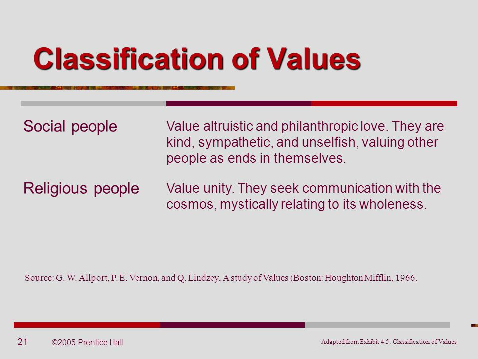 Study of Values: A Scale for Measuring the Dominant ...