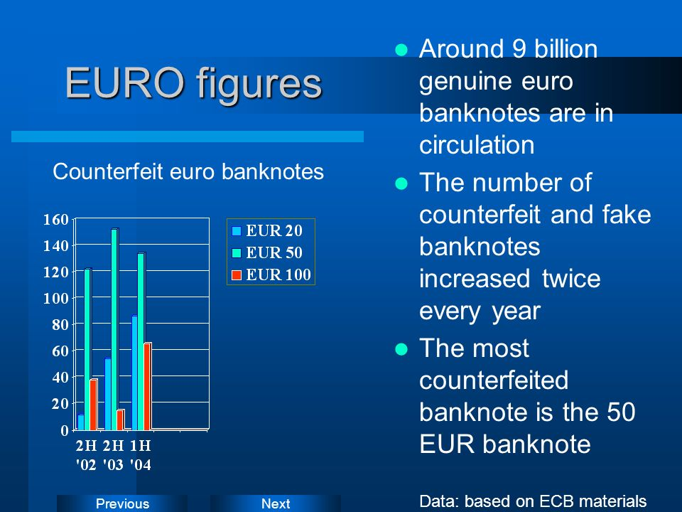 EURO figures Around 9 billion genuine euro banknotes are in circulation. The number of counterfeit and fake banknotes increased twice every year.