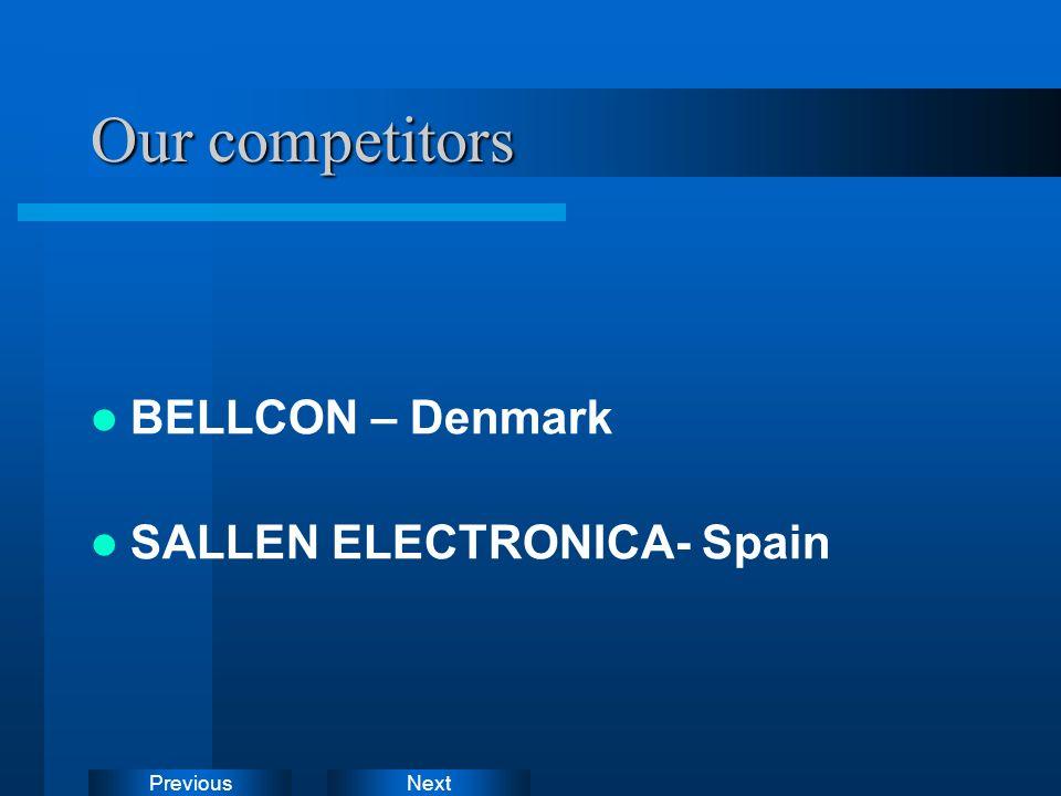 Our competitors BELLCON – Denmark SALLEN ELECTRONICA- Spain