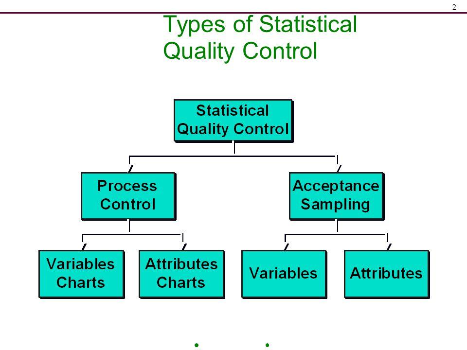 presentation quality control