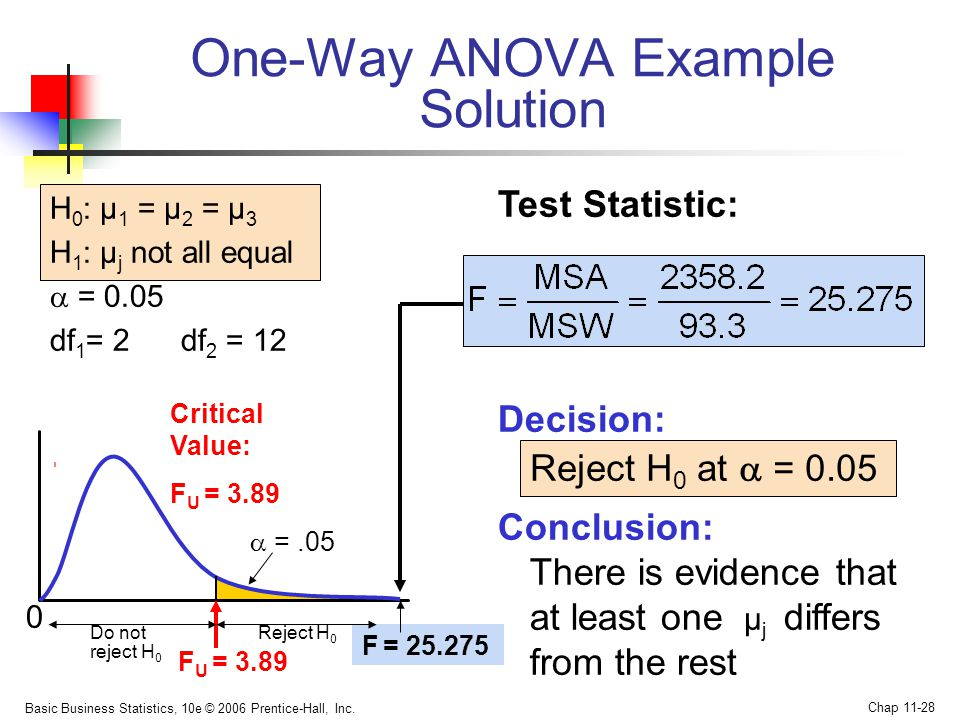 anova test example problems with solutions pdf