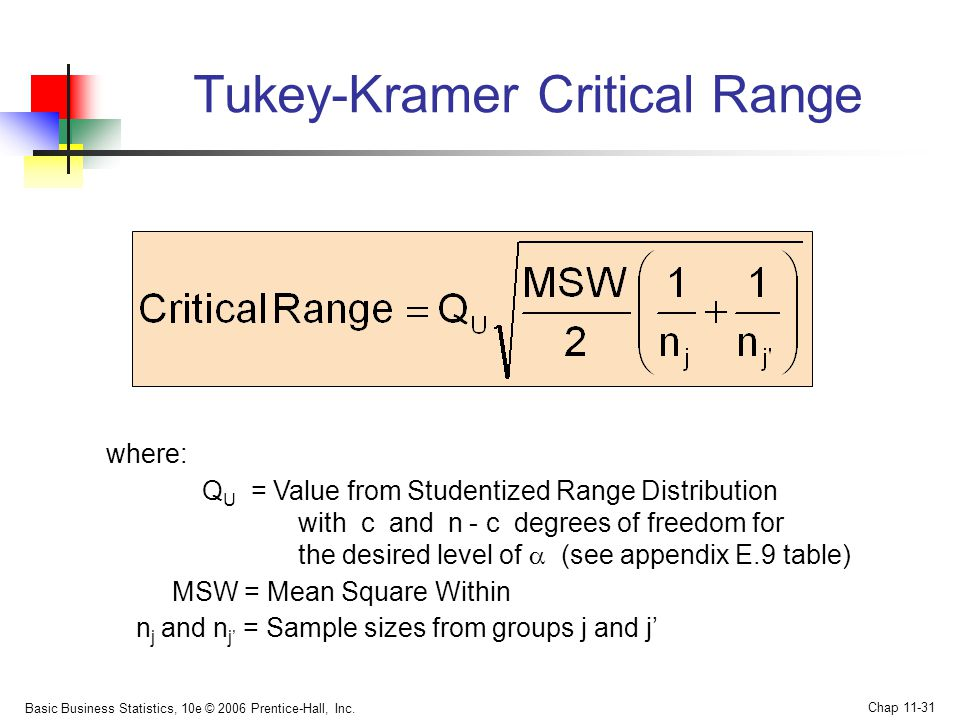 studentized range distribution table pdf