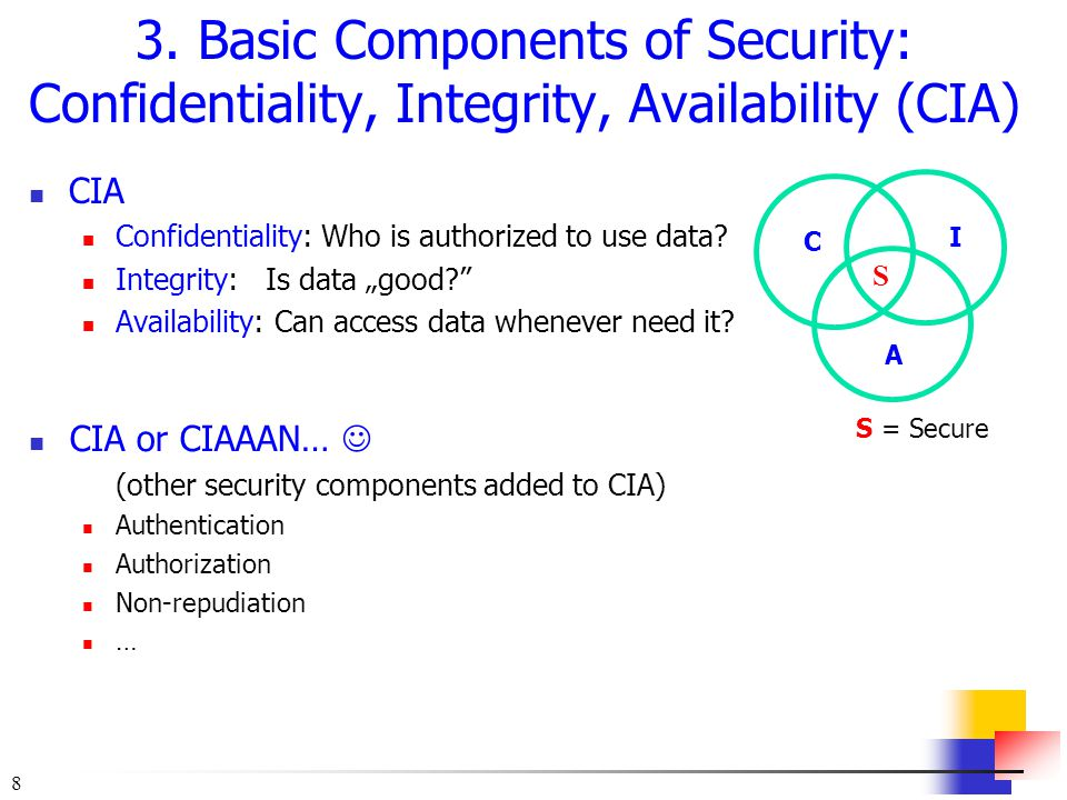 That's Threesome security confidentiality integrity availability apologise, but