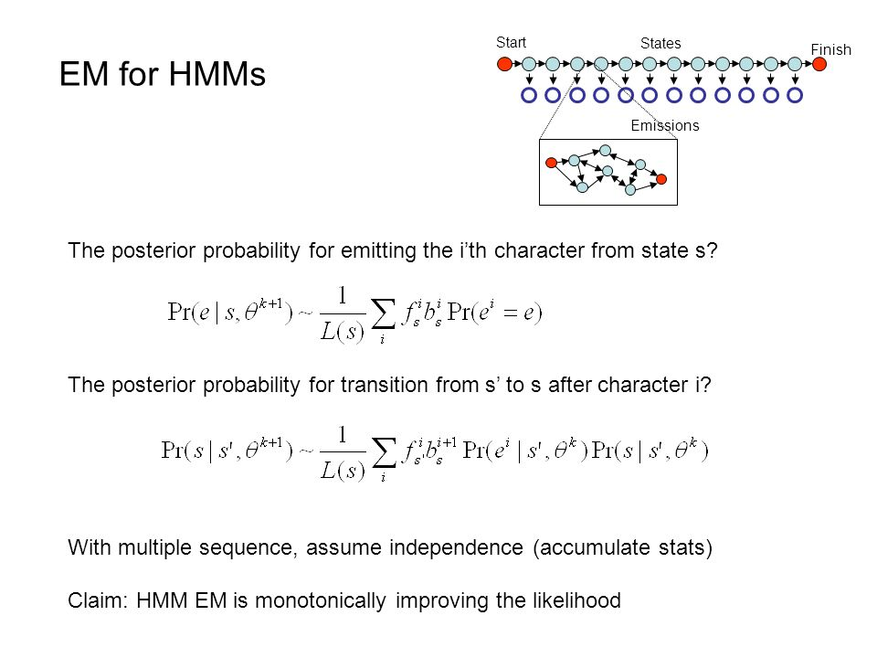 EM for HMMs Emissions. States. Finish. Start. The posterior probability for emitting the i'th character from state s