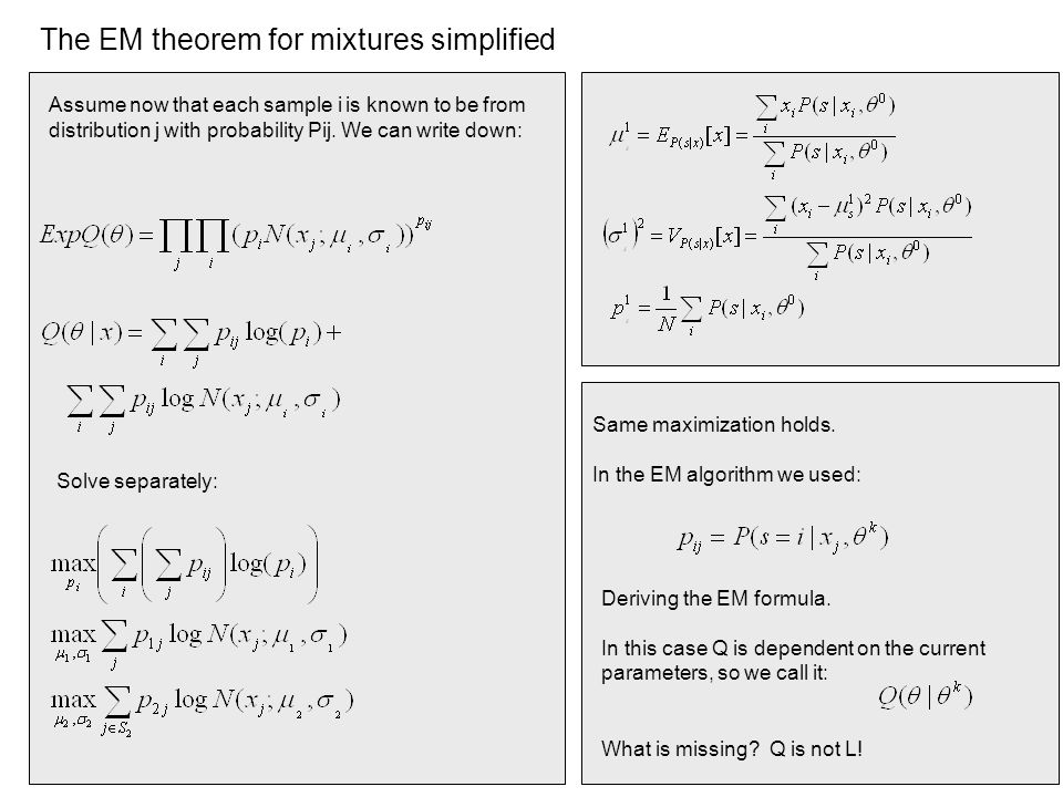 The EM theorem for mixtures simplified