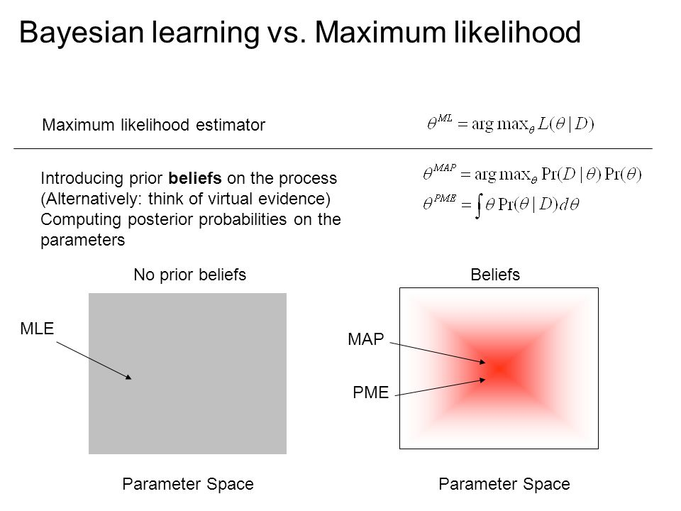 Bayesian learning vs. Maximum likelihood