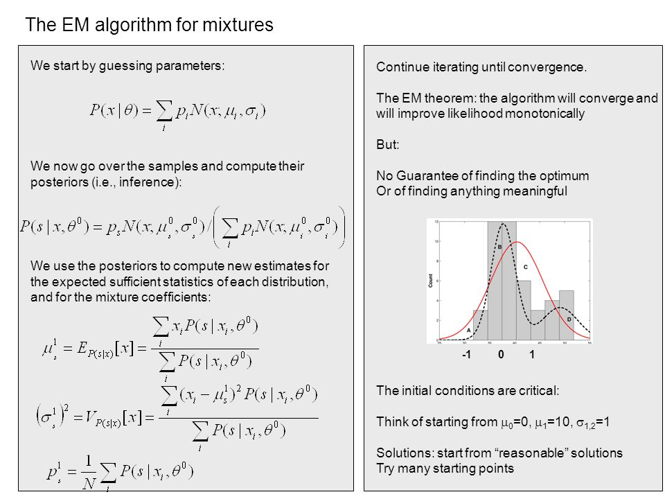 The EM algorithm for mixtures