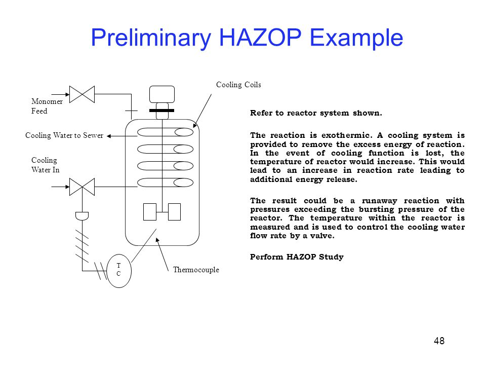 HAZOP application for the nuclear power plants ...