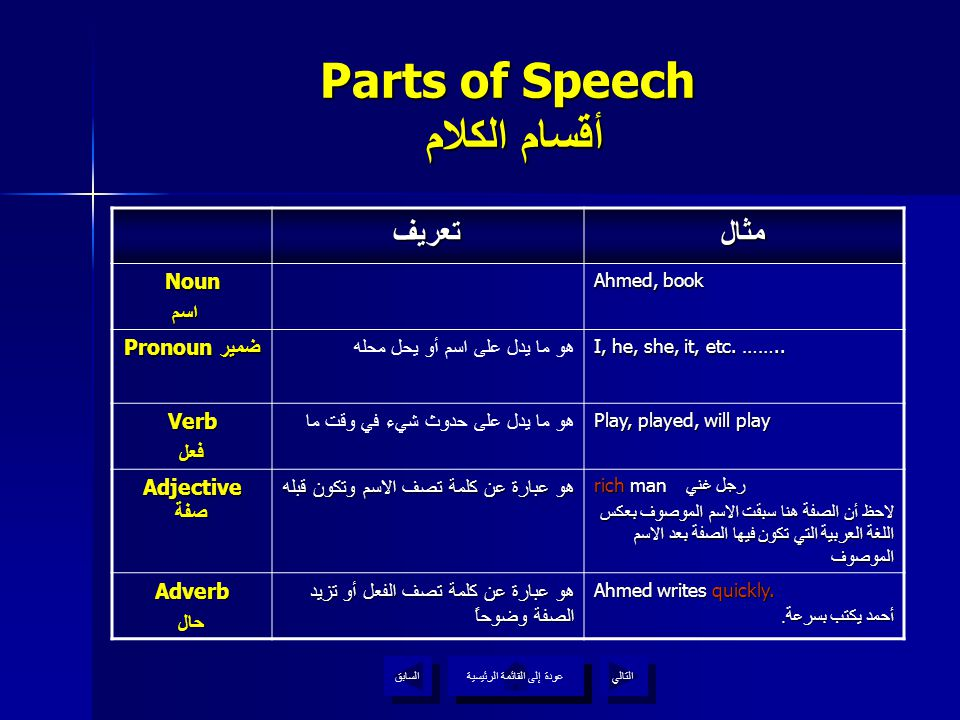 parts of speech full book pdf