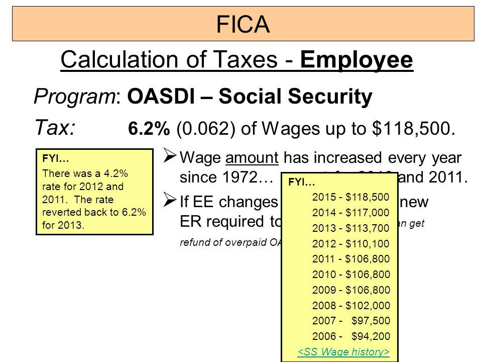paycheck deductions calculator 2015