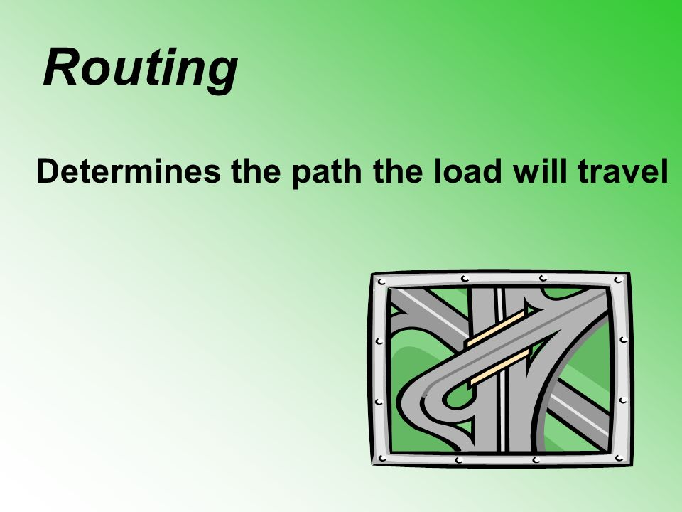 Determines the path the load will travel