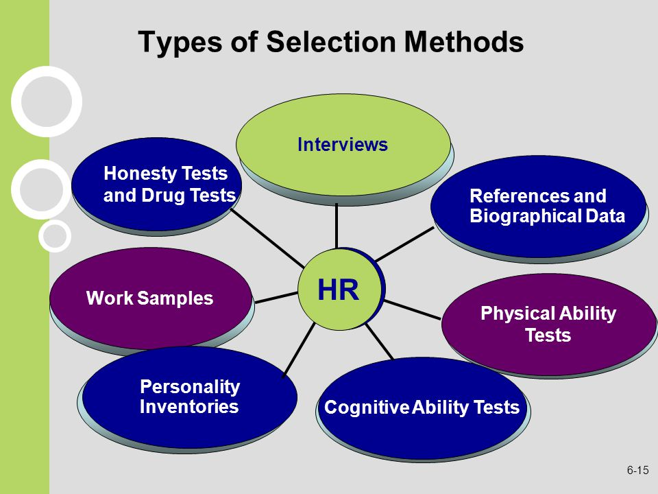 should personality testing be used in the workplace The five-factor model of personality in the workplace by sean p neubert clearly showed a large personality and job performance: test of the mediating effects.