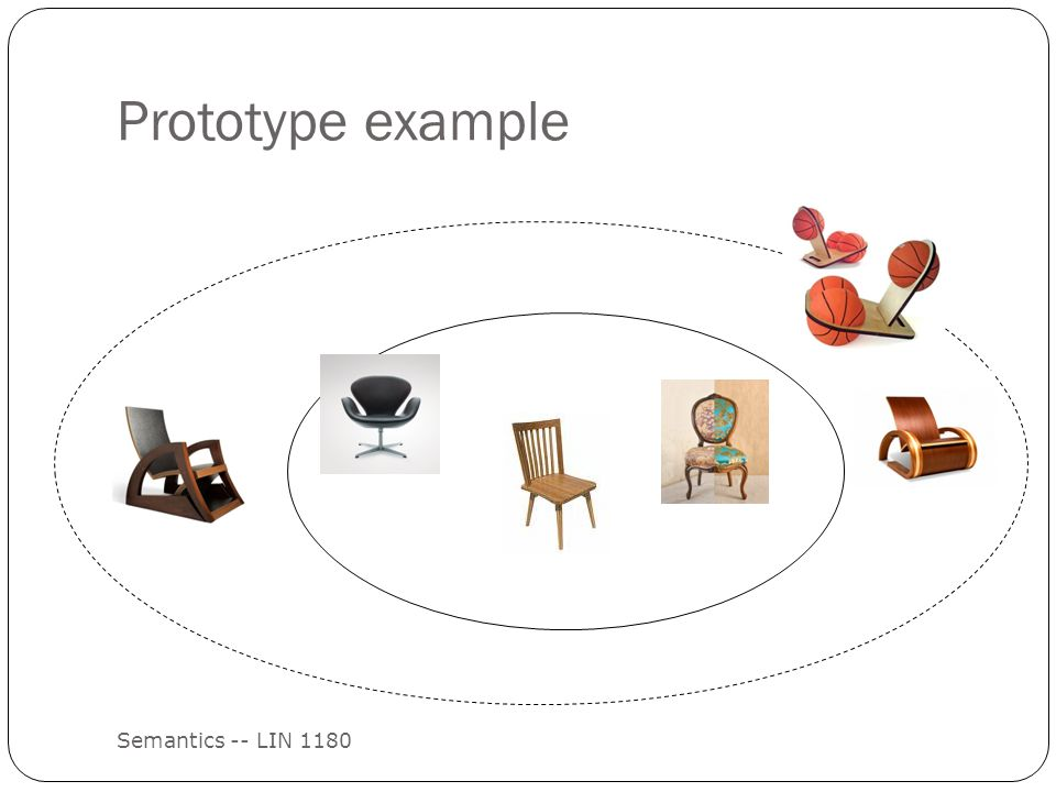 prototype semantics Of a word, word meaning cannot be equated with knowledge of the prototype to know that robins are prototypical birds does not define the word bird.