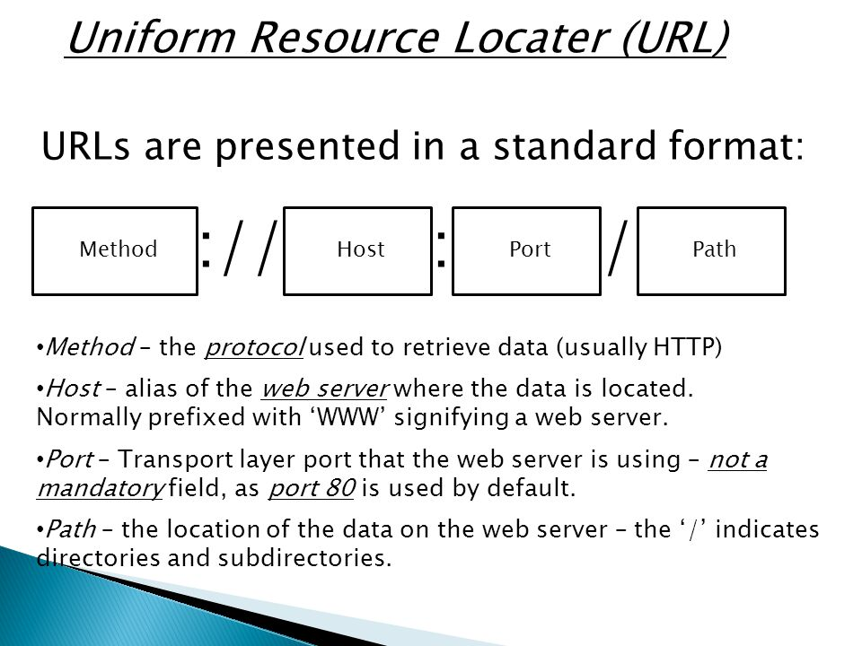 :// : / Uniform Resource Locater (URL)