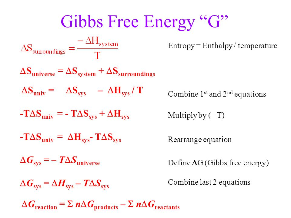 relationship between gibbs and enthalpy definition