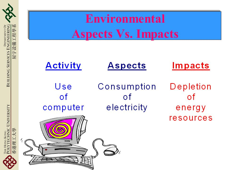 Environmental Aspects Vs. Impacts