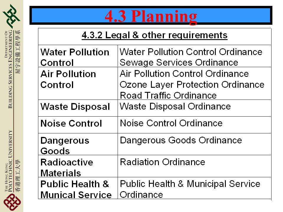 4.3 Planning