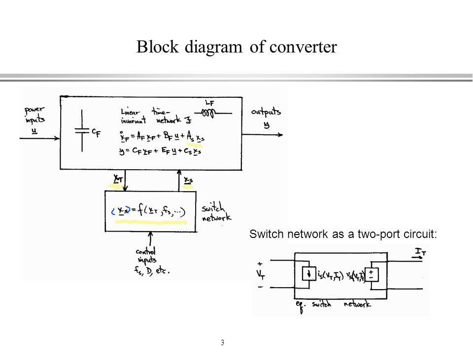 ac modeling of converters containing resonant switches. Black Bedroom Furniture Sets. Home Design Ideas