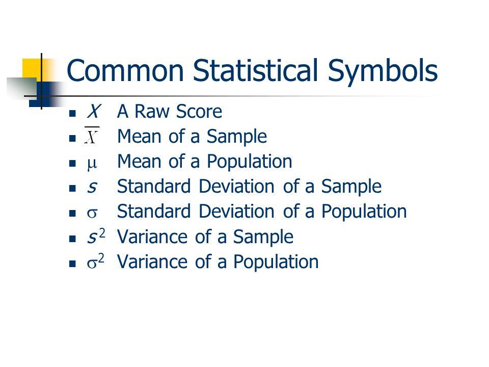 Median Symbol Statistics   www.picsbud.com