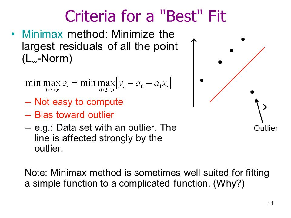 Criteria for a Best Fit Minimax method: Minimize the largest residuals of all the point (L∞-Norm)