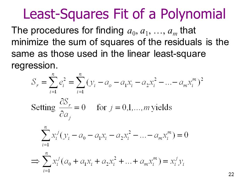 Least-Squares Fit of a Polynomial