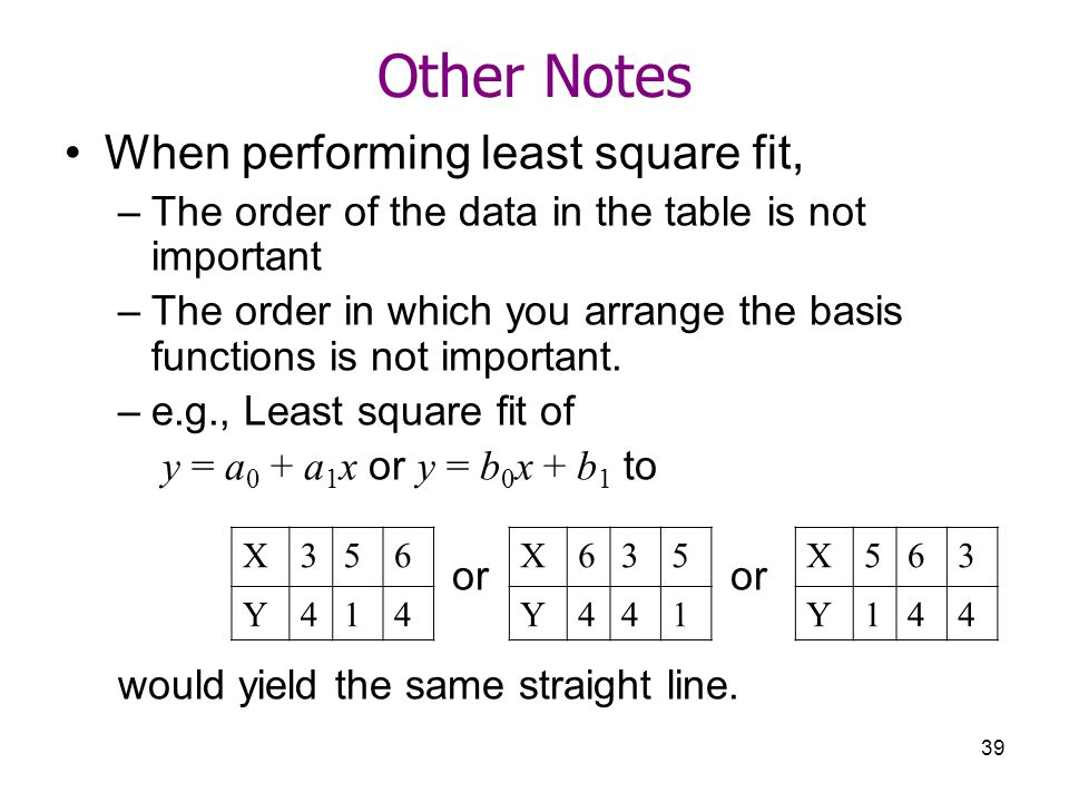 Other Notes When performing least square fit,