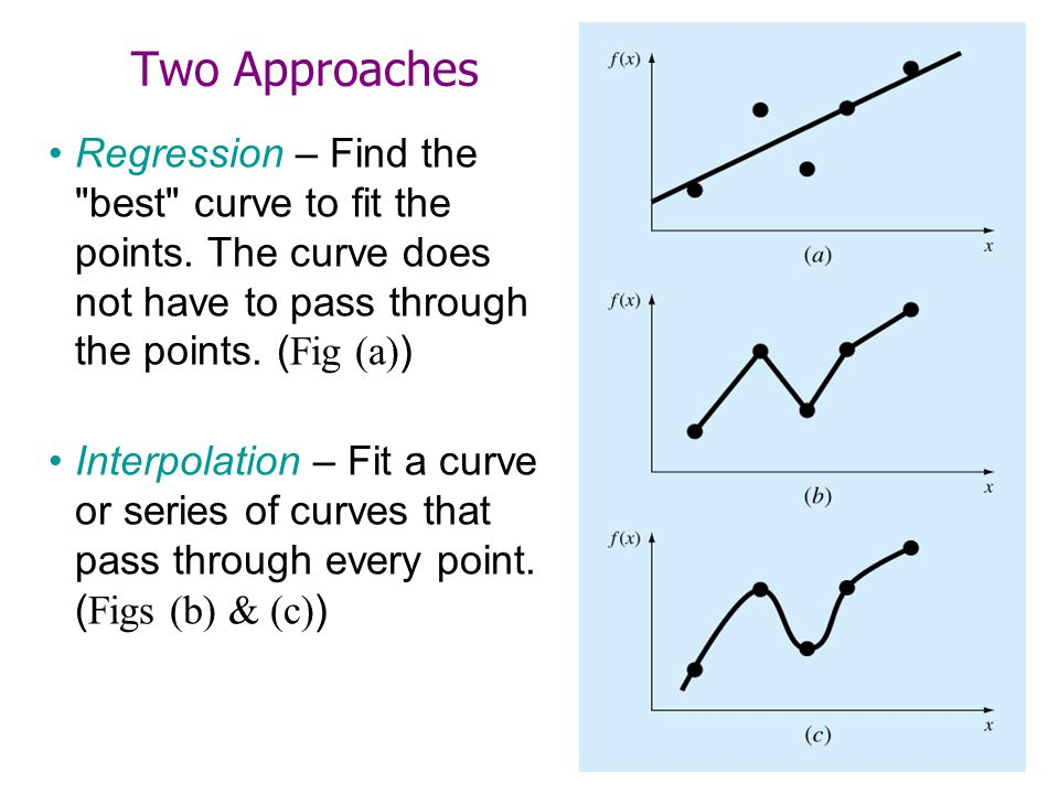 Two Approaches Regression – Find the best curve to fit the points. The curve does not have to pass through the points. (Fig (a))