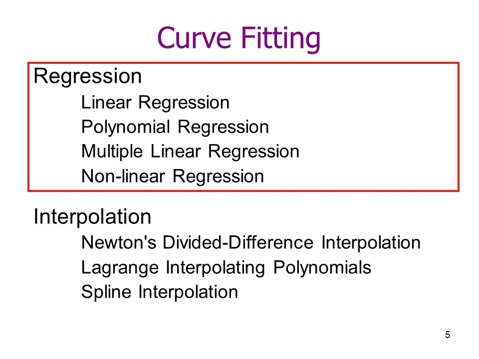 Curve Fitting Regression Interpolation Linear Regression