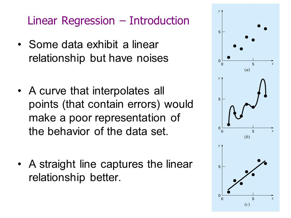 Linear Regression – Introduction