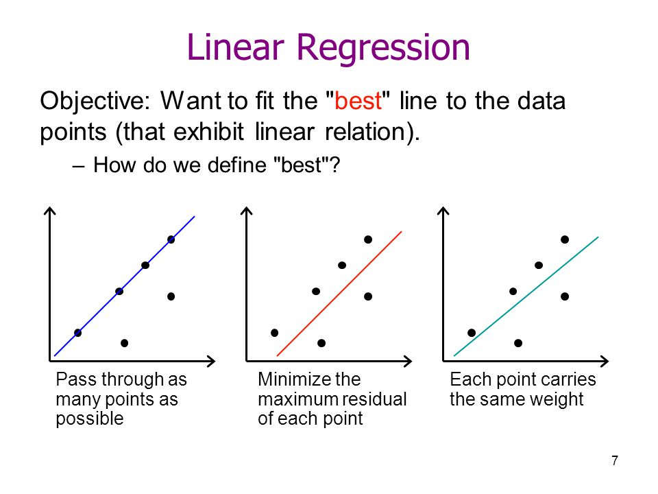 Linear Regression Objective: Want to fit the best line to the data points (that exhibit linear relation).
