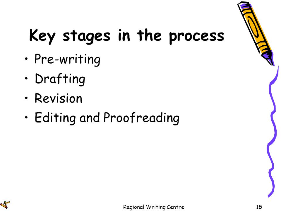the importance of referencing in academic writing essay