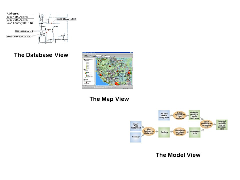 The Database View The Map View The Model View