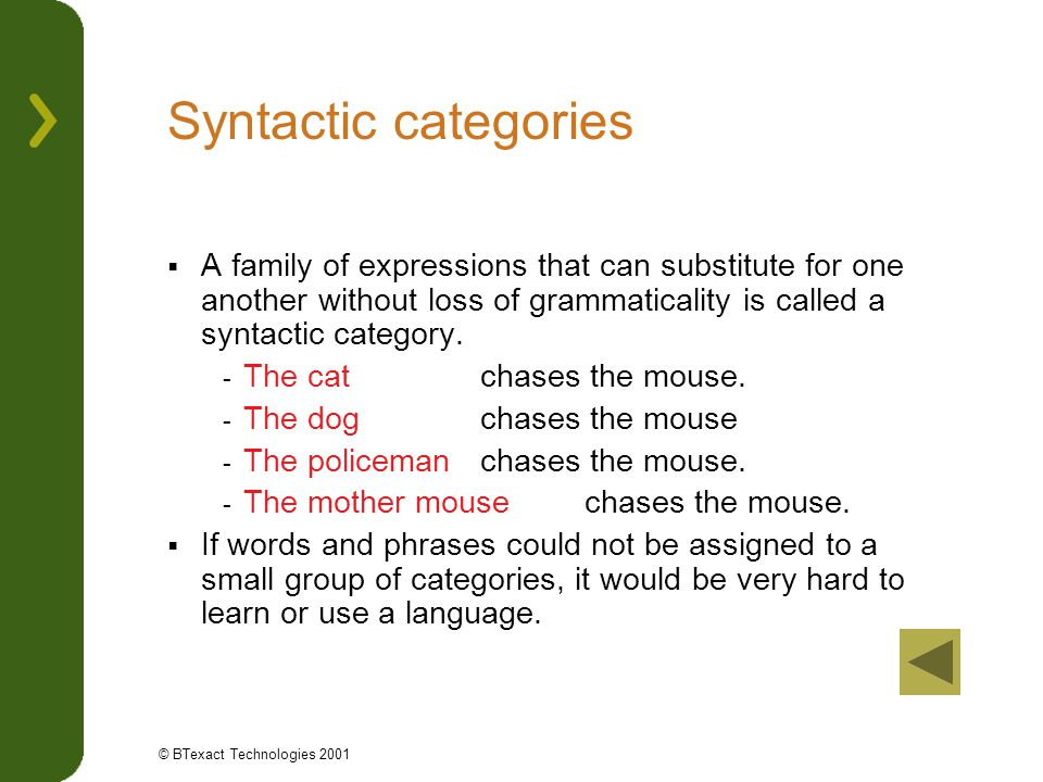 Syntactic categories A family of expressions that can substitute for one another without loss of grammaticality is called a syntactic category.
