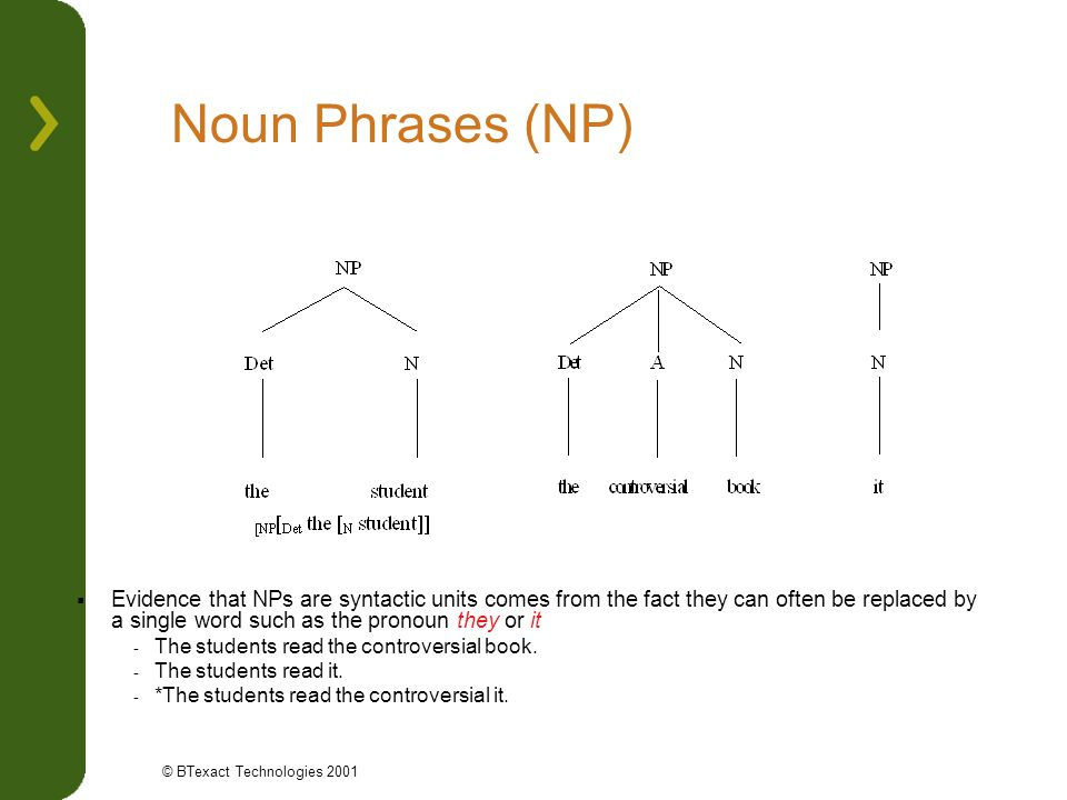 Noun Phrases (NP)