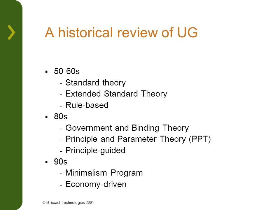 A historical review of UG