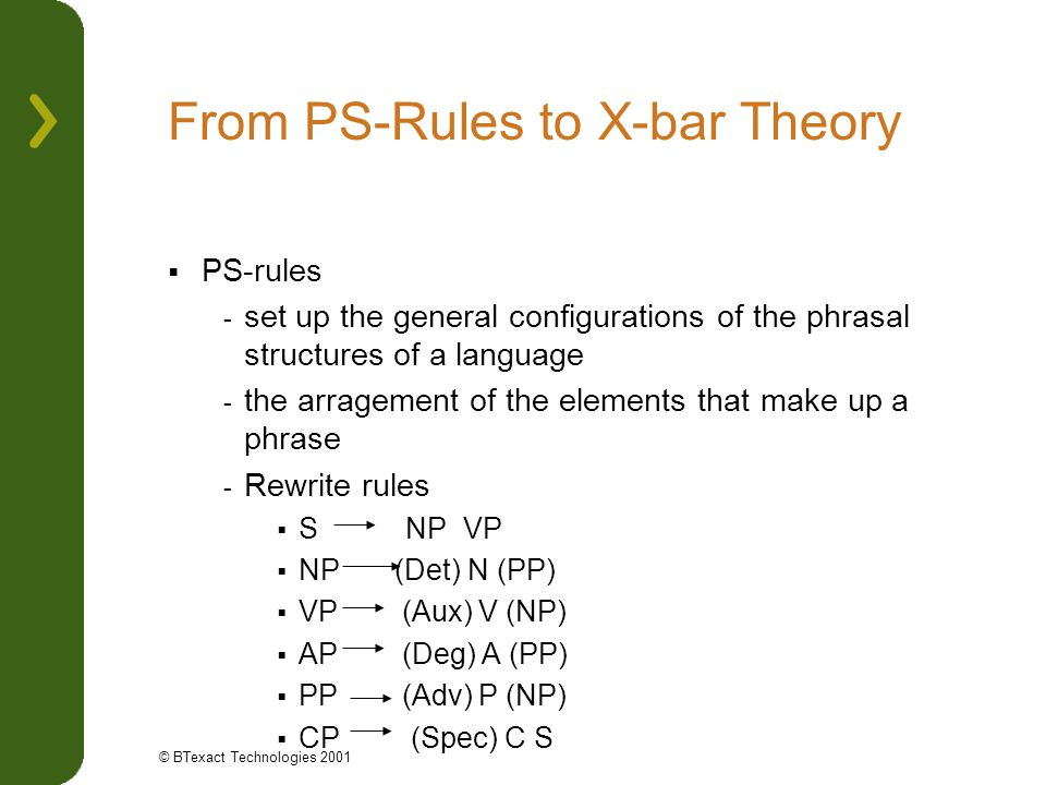 From PS-Rules to X-bar Theory